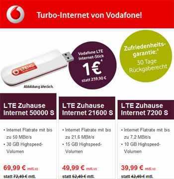 Запуск сети LTE  в Германии