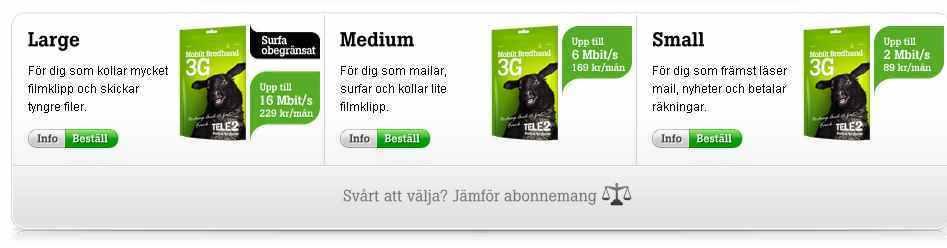 Швеция. LTE от Tele2 подробно.