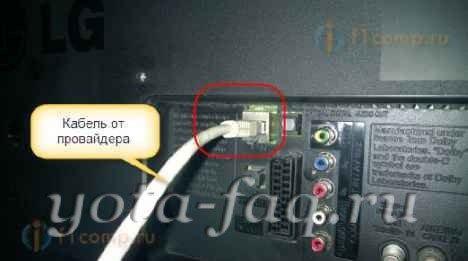 Настройка роутера Yota при подключении к ТВ