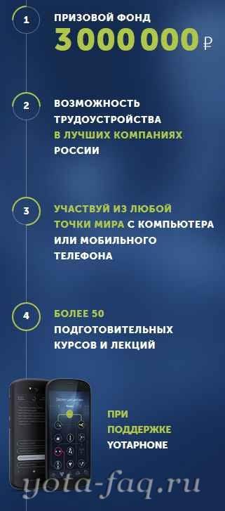 Yota Devices стала партнером  олимпиады «3К»