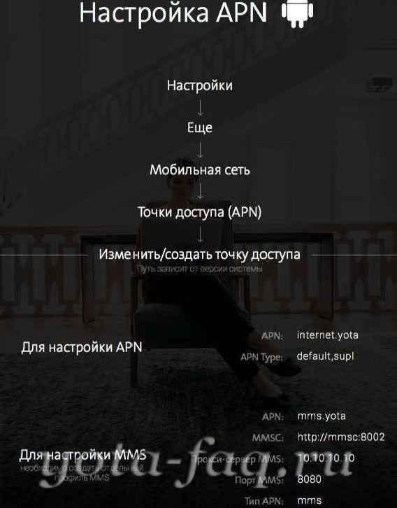Как правильно настроить sim-карту  и активировать yota apn на iphone, android и windows phone