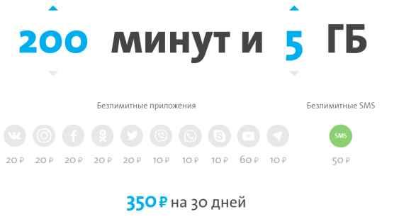 Yota YouTube новое безлимитное приложение - цена, подключение